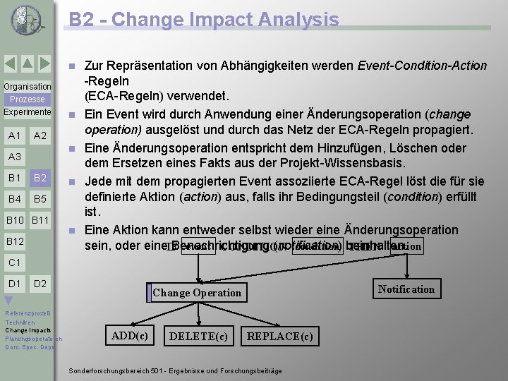 B 2 - Change Impact Analysis n Organisation Prozesse Experimente A 1 n A