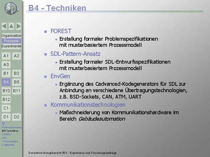 B 4 - Techniken n Organisation l Prozesse Experimente A 1 A 2 FOREST
