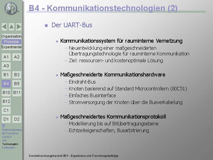 B 4 - Kommunikationstechnologien (2) n Der UART-Bus Organisation Prozesse Experimente A 1 l