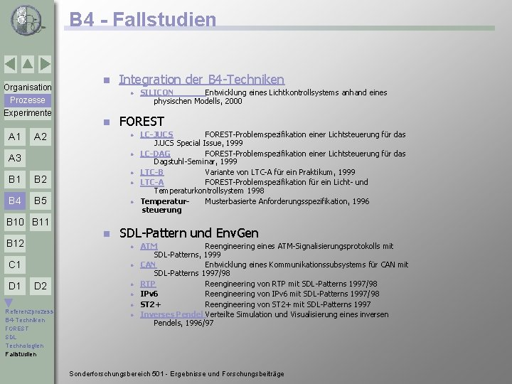 B 4 - Fallstudien Organisation Prozesse Experimente A 1 n l n A 2