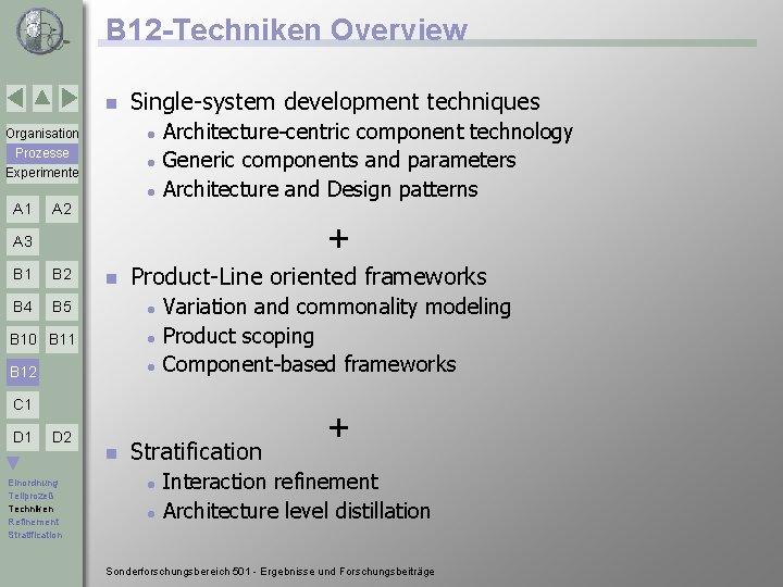 B 12 -Techniken Overview n Single-system development techniques Organisation l Prozesse Experimente l l