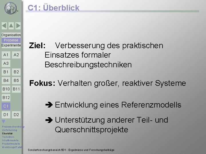 C 1: Überblick Organisation Prozesse Experimente A 1 A 2 A 3 B 1
