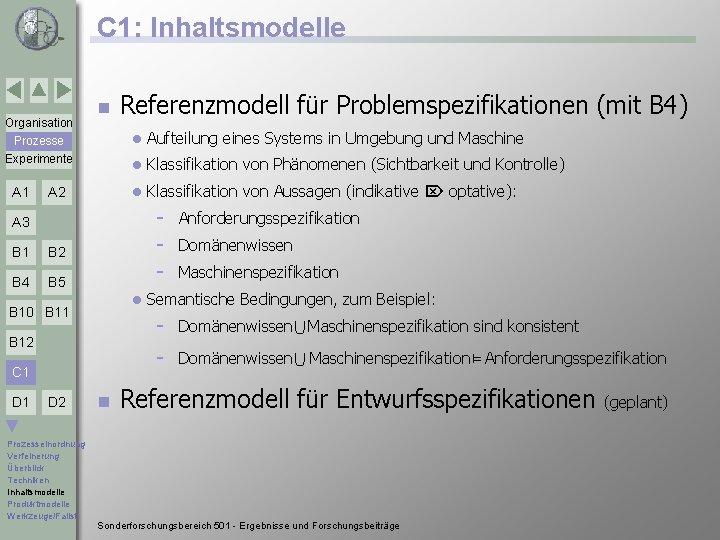 C 1: Inhaltsmodelle Organisation n Prozesse Experimente A 1 A 2 Referenzmodell für Problemspezifikationen