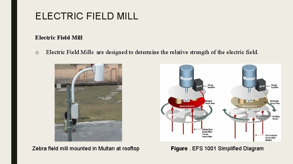 ELECTRIC FIELD MILL Electric Field Mill o Electric Field Mills are designed to determine