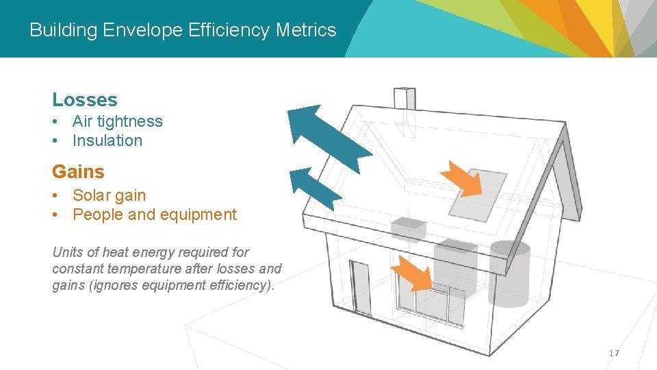 Building Envelope Efficiency Metrics Energy Step Code – Overview Losses • Air tightness •