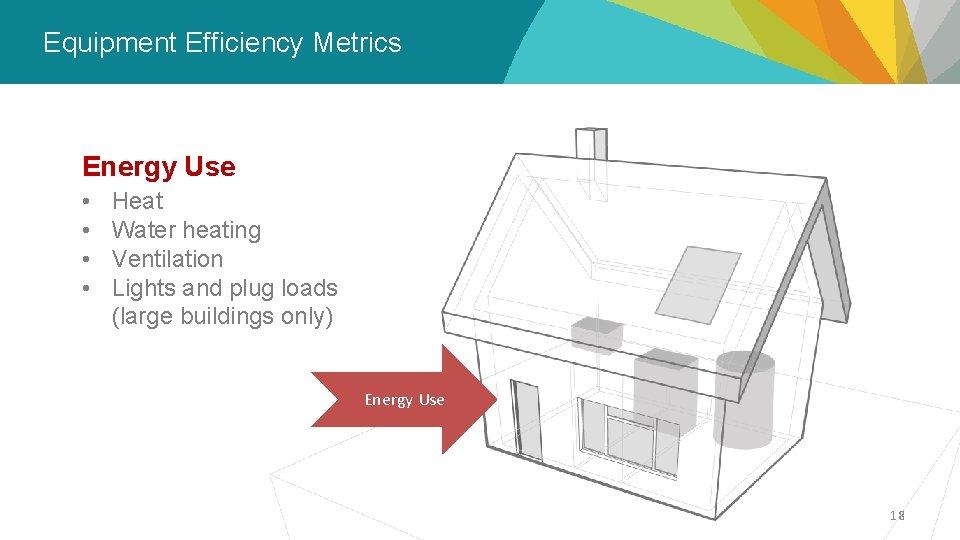 Equipment Efficiency Metrics Energy Step Code – Overview Energy Use • • Heat Water