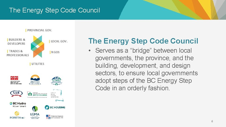 The Energy Step Code Council   PROVINCIAL GOV.   BUILDERS & DEVELOPERS   LOCAL