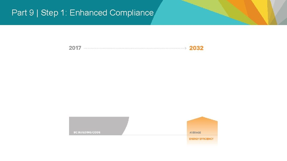 Part 9   Step 1: Enhanced Compliance