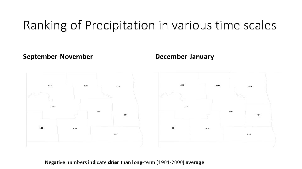 Ranking of Precipitation in various time scales September-November December-January Negative numbers indicate drier than