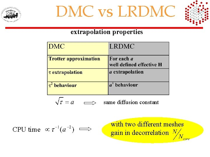 DMC vs LRDMC extrapolation properties same diffusion constant CPU time with two different meshes