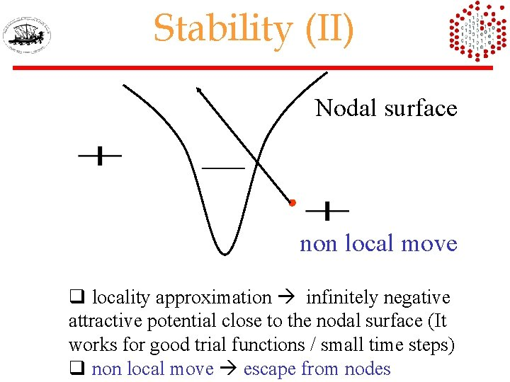 Stability (II) Nodal surface non local move q locality approximation infinitely negative attractive potential