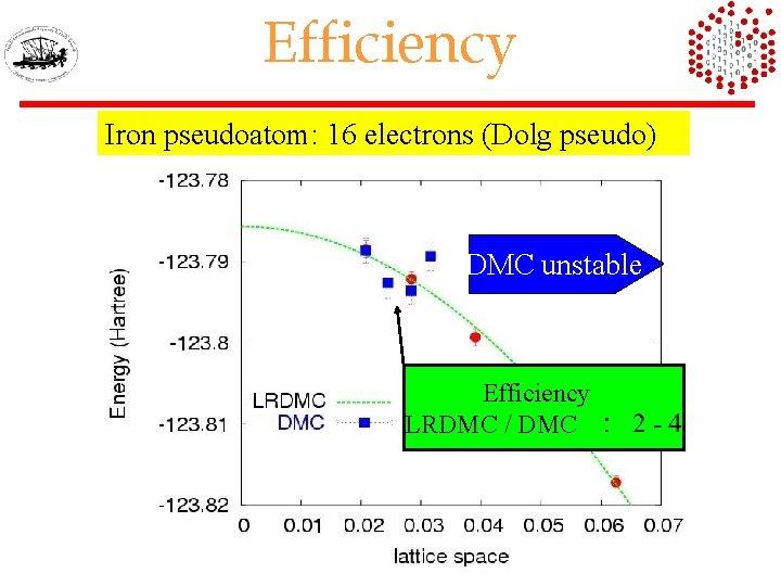 Efficiency Iron pseudoatom: 16 electrons (Dolg pseudo) DMC unstable Efficiency LRDMC / DMC