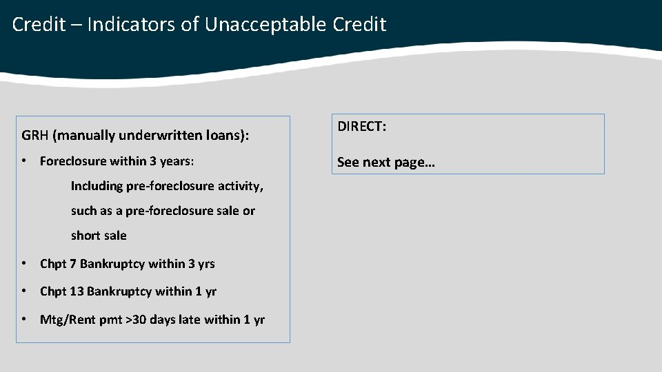 Credit – Indicators of Unacceptable Credit GRH (manually underwritten loans): • Foreclosure within 3
