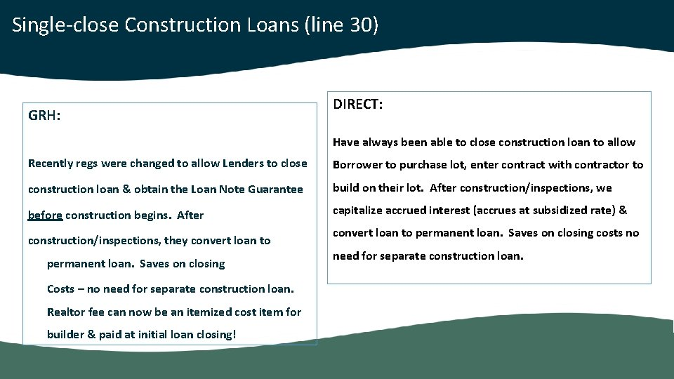 Single-close Construction Loans (line 30) GRH: DIRECT: Have always been able to close construction