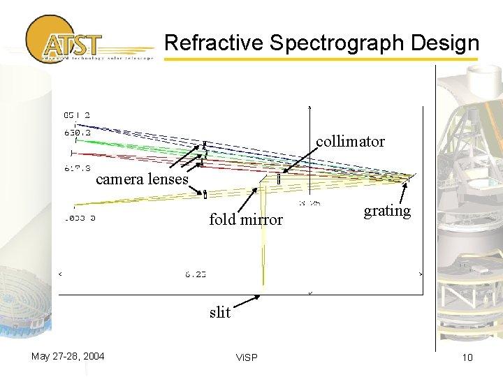 Refractive Spectrograph Design collimator camera lenses fold mirror grating slit May 27 -28, 2004