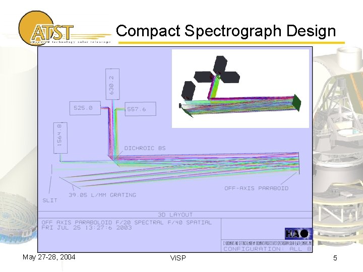 Compact Spectrograph Design May 27 -28, 2004 Vi. SP 5