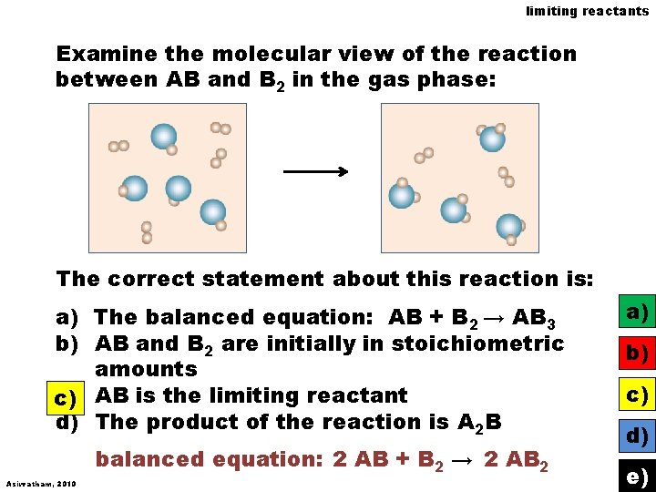 limiting reactants Examine the molecular view of the reaction between AB and B 2