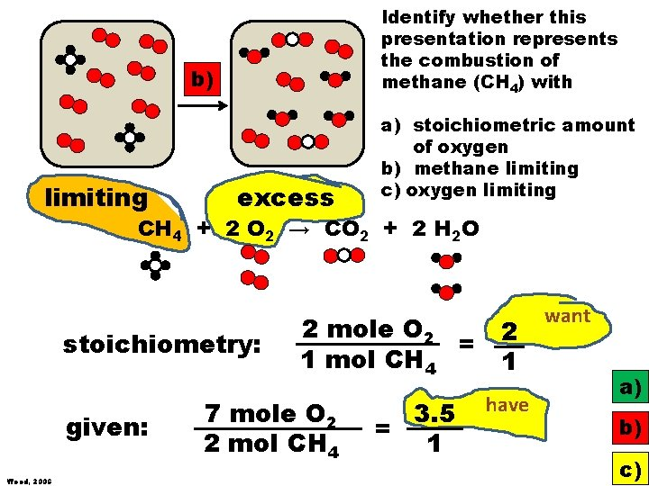 Identify whether this presentation represents the combustion of methane (CH 4) with b) limiting