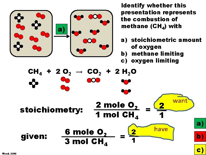 Identify whether this presentation represents the combustion of methane (CH 4) with a) a)