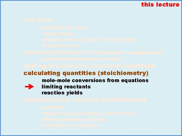 this lecture the mole defining the molar mass amount-mass-number conversions mass percent determine formula