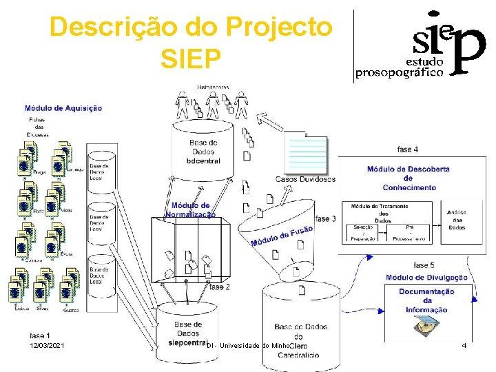 Descrição do Projecto SIEP 12/03/2021 DI - Universidade do Minho 4