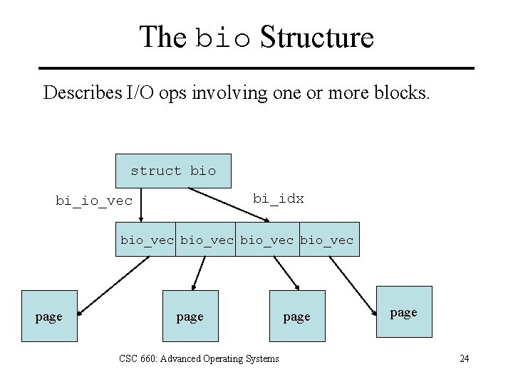 The bio Structure Describes I/O ops involving one or more blocks. struct bio bi_idx