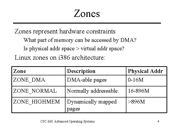Zones represent hardware constraints What part of memory can be accessed by DMA? Is