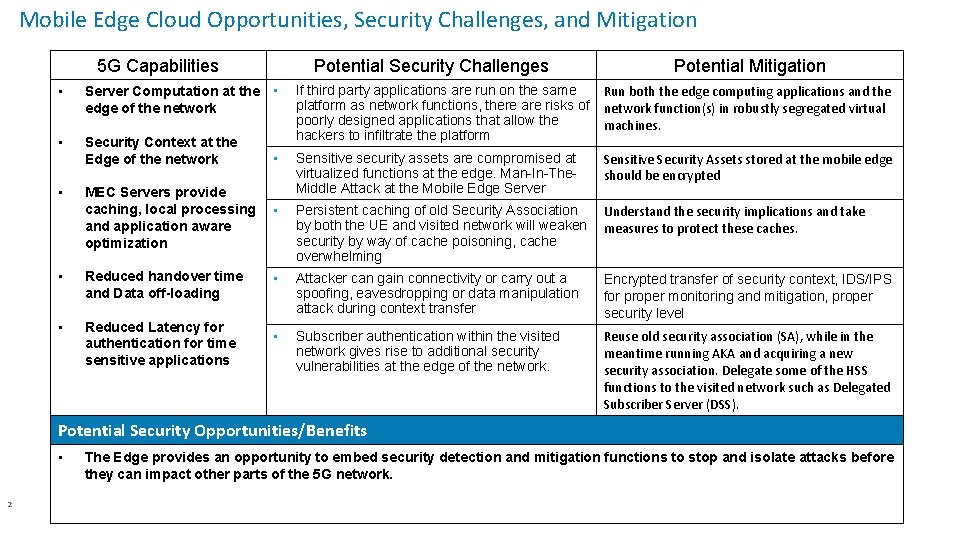 Mobile Edge Cloud Opportunities, Security Challenges, and Mitigation 5 G Capabilities Potential Security Challenges