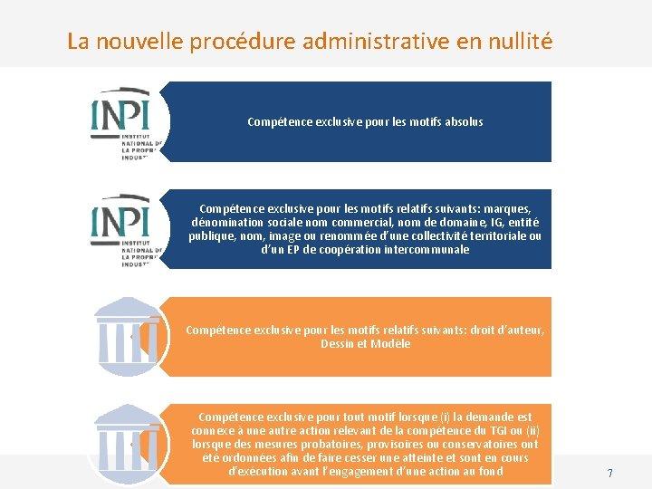 La nouvelle procédure administrative en nullité Compétence exclusive pour les motifs absolus Compétence exclusive