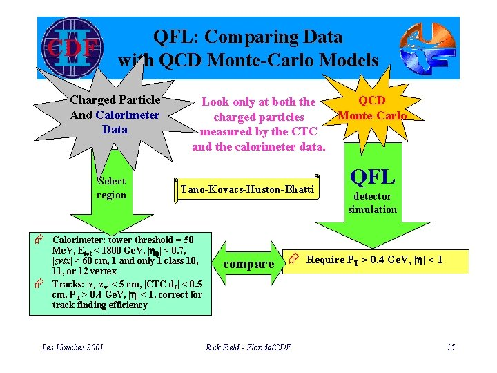 QFL: Comparing Data with QCD Monte-Carlo Models Charged Particle And Calorimeter Data Select region