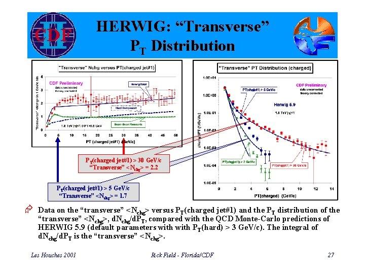 "HERWIG: ""Transverse"" PT Distribution PT(charged jet#1) > 30 Ge. V/c ""Transverse"" <Nchg> = 2."