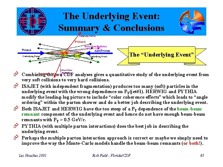 """The Underlying Event: Summary & Conclusions The """"Underlying Event"""" Æ Combining the two CDF"""
