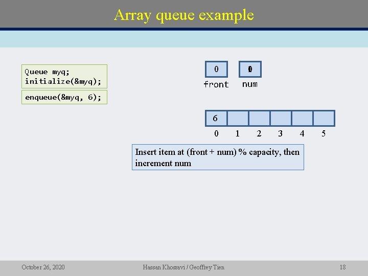 Array queue example Queue myq; initialize(&myq); 0 01 front num enqueue(&myq, 6); 6 0