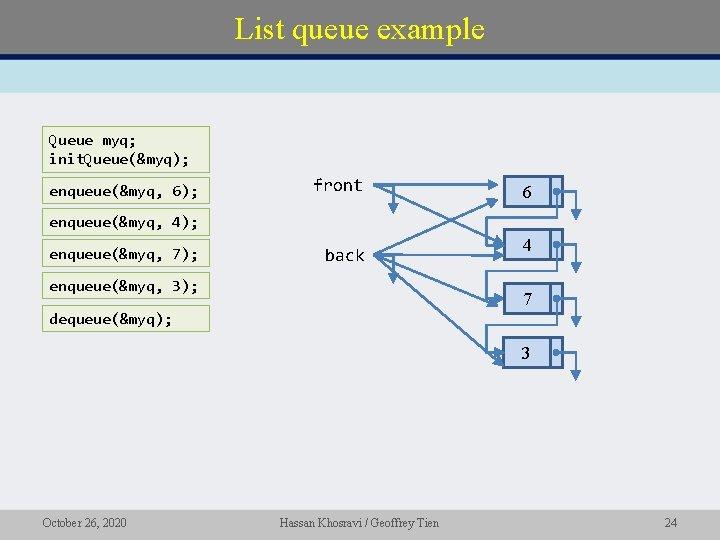 List queue example Queue myq; init. Queue(&myq); enqueue(&myq, 6); front 6 back 4 enqueue(&myq,