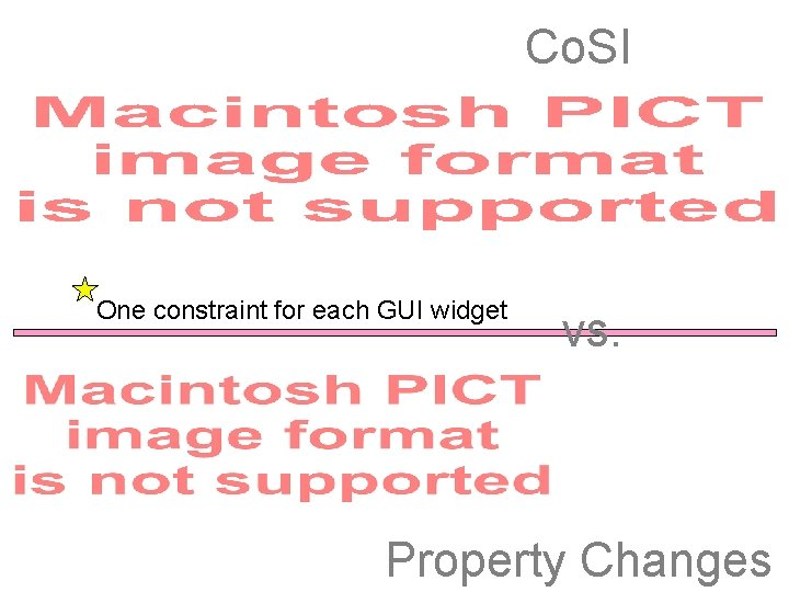 Co. SI One constraint for each GUI widget vs. Property Changes
