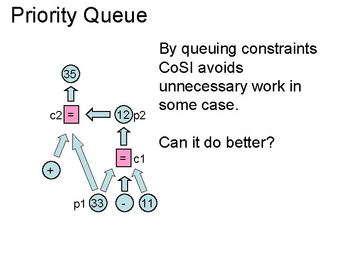 Priority Queue 35 c 2 = 12 p 2 By queuing constraints Co. SI