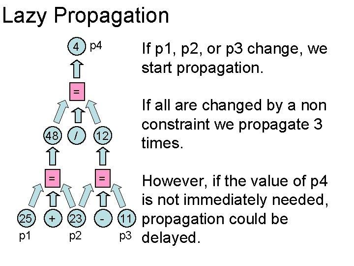 Lazy Propagation 4 p 4 If p 1, p 2, or p 3 change,