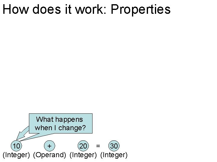 How does it work: Properties What happens when I change? 10 + 20 =