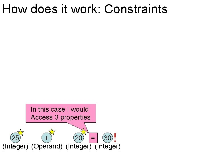 How does it work: Constraints In this case I would Access 3 properties !