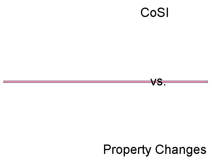 Co. SI vs. Property Changes