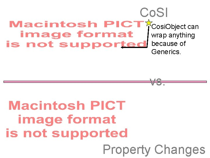 Co. SI Cosi. Object can wrap anything because of Generics. vs. Property Changes