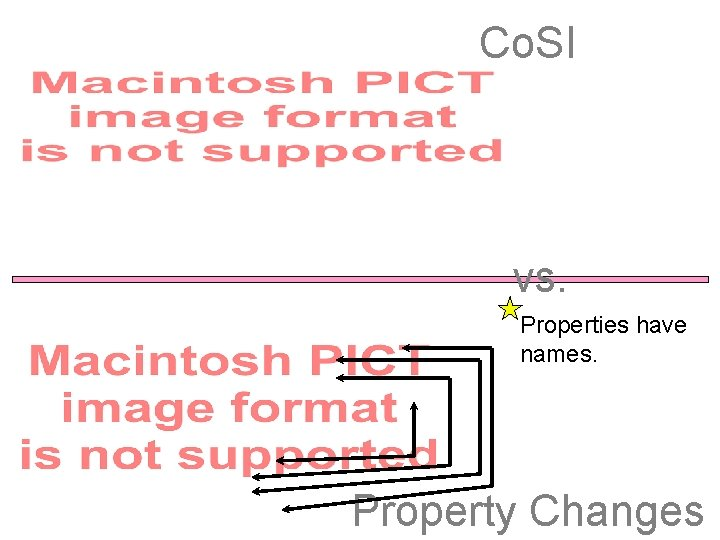 Co. SI vs. Properties have names. Property Changes