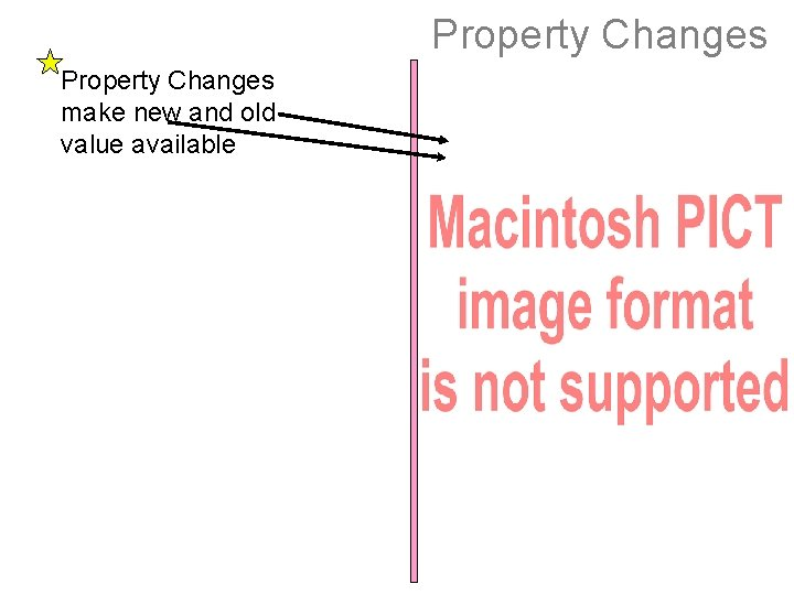 Property Changes make new and old value available