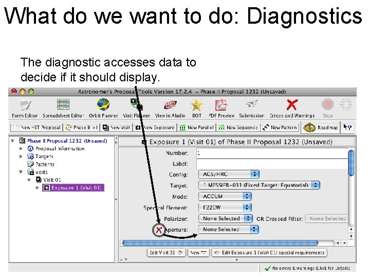 What do we want to do: Diagnostics The diagnostic accesses data to decide if