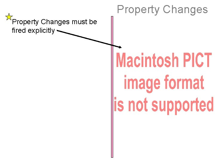Property Changes must be fired explicitly
