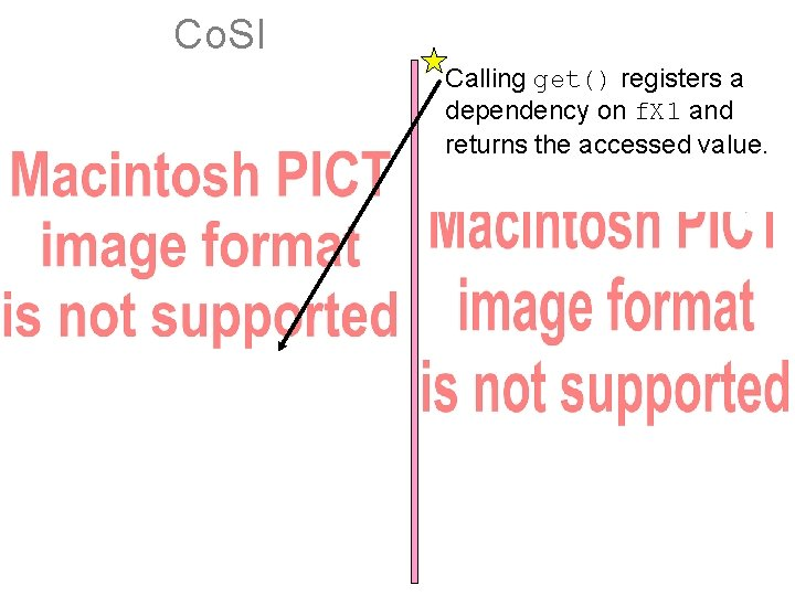 Co. SI Calling get() registers a dependency on f. X 1 and returns the