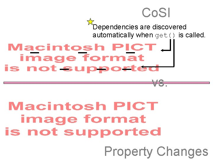 Co. SI Dependencies are discovered automatically when get() is called. vs. Property Changes