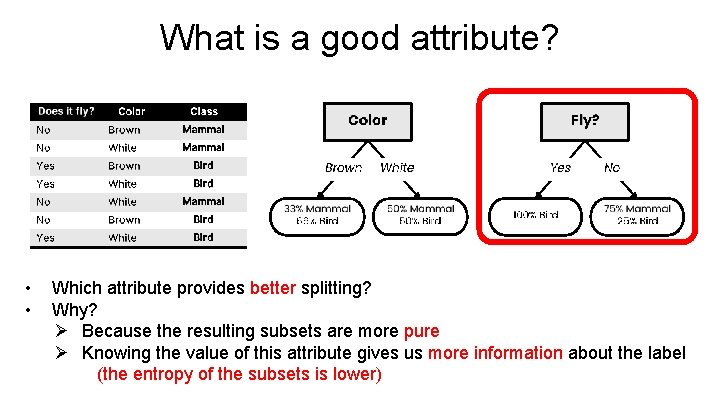 What is a good attribute? • • Which attribute provides better splitting? Why? Ø