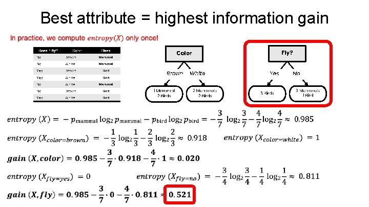 Best attribute = highest information gain