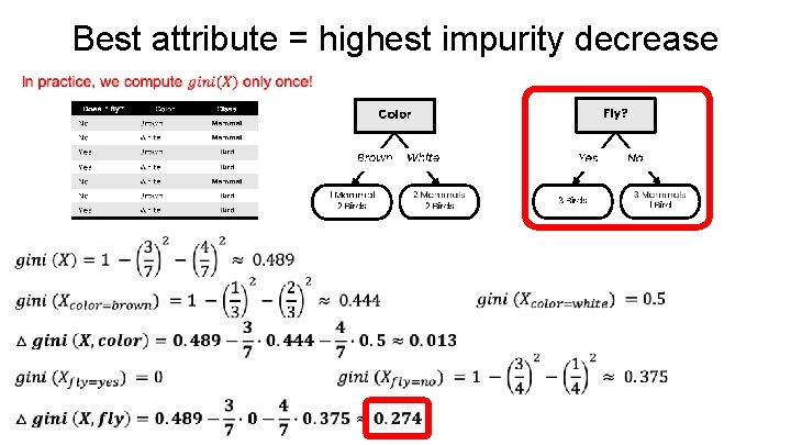 Best attribute = highest impurity decrease